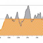 CODA Energy_EnergyDemand_Chart